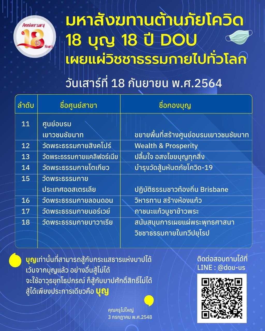สื่อประชาสัมพันธ์ 18 ปี DOU_210716_16